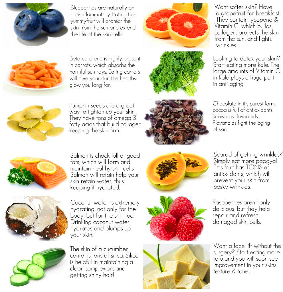 Foods to eat to get rid of spots