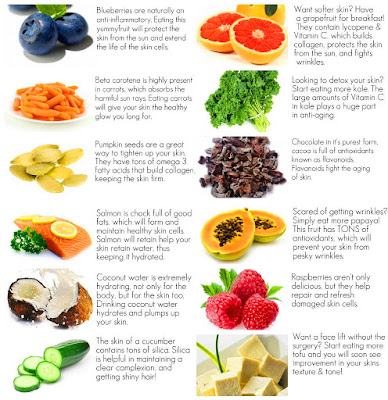 How to Get Rid of Acne With Healthy Diet
