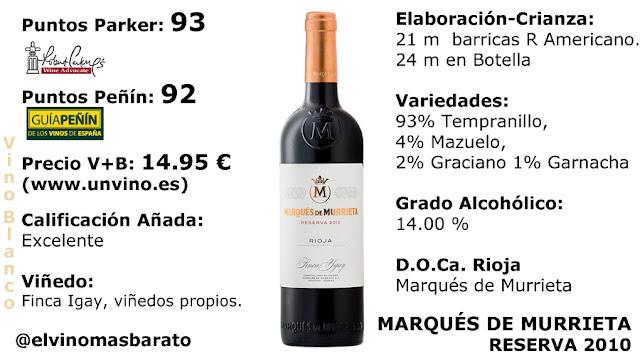 Comprar Marqués de Murrieta Reserva 2010