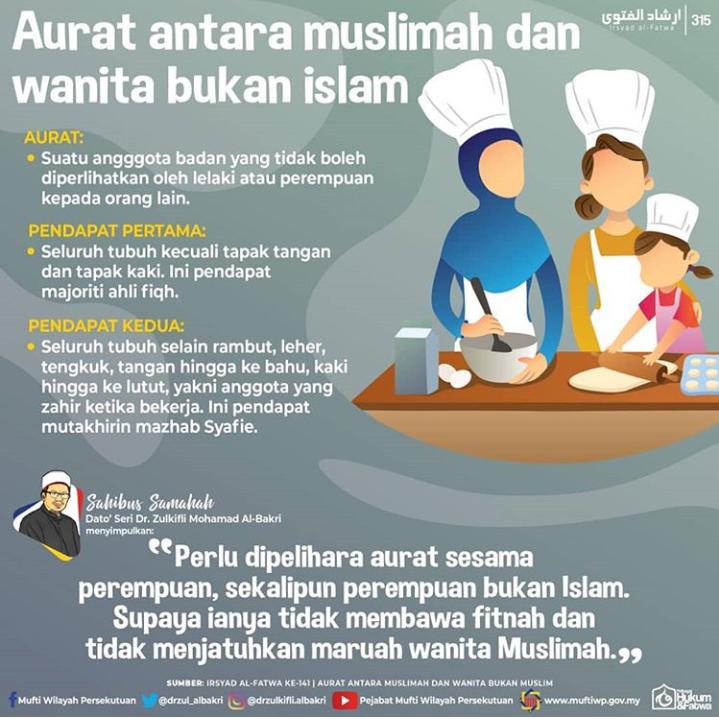 Aurat antara muslimah dan wanita bukan Islam