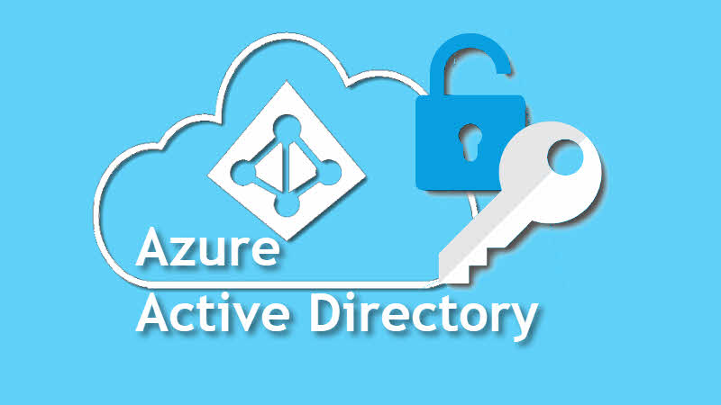 Azure Active Directory users can now configure password with a higher limit of 256 characters