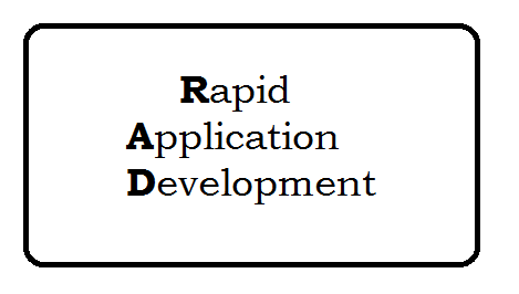 Rapid application development - Phase of RAD