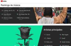 YouTube Music Charts: nuevo ránking de los éxitos musicales en YouTube