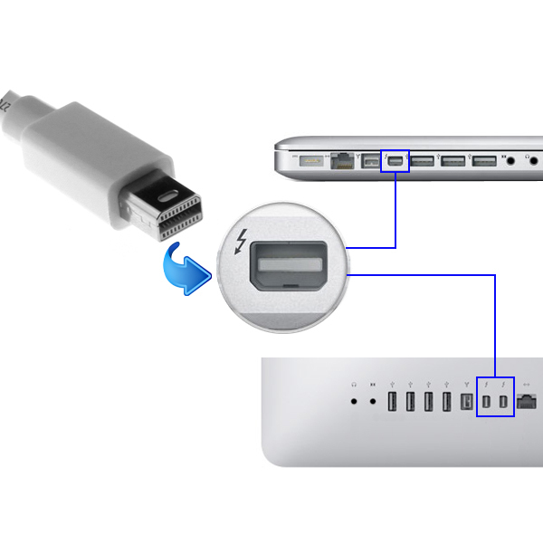 lightning connector thunderbolt connector