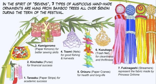 Origami Star Decorations