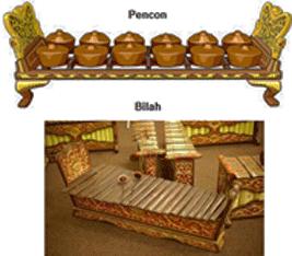 Pengelompokan Bentuk Instrumen (Ricikan) Gamelan Karawitan Jawa