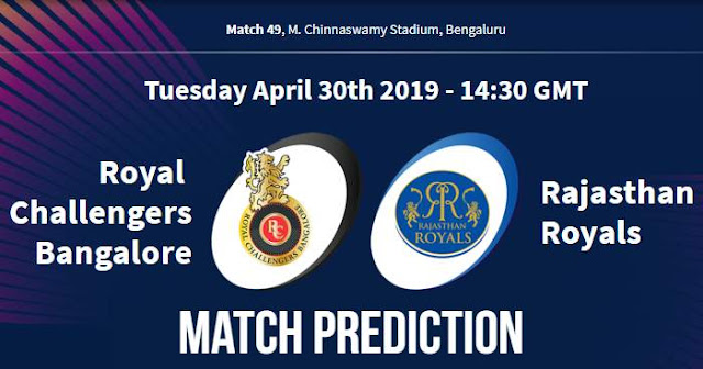 VIVO IPL 2019 Match 49 RCB vs RR Match Prediction, Probable Playing XI: Who Will Win?