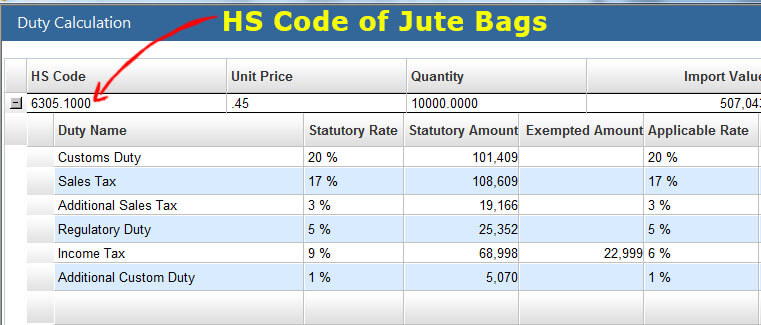 Customs-duties-on-used-jute-bags-hs-Code-of-Jute-Bags