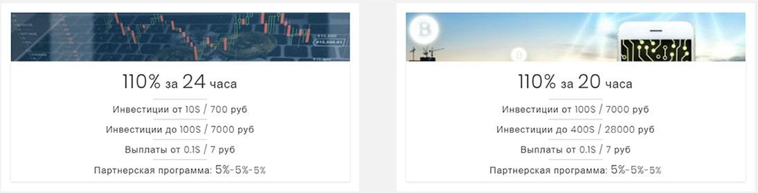 Инвестиционные планы Bitwixix