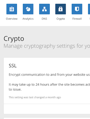 Enable SSL in Cloudflare