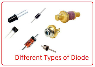 Different Types of Dioe