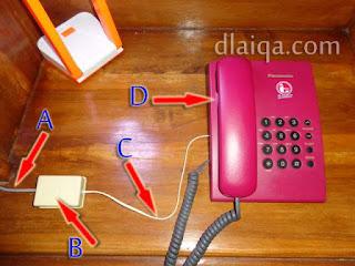 perangkat telepon rumah