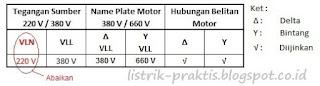 tabel  tegangan sumber vs tegangan motor untuk menentukan hubungan belitan motor YD