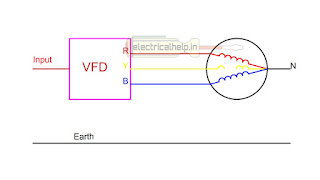 use of neutral in the 3 phase ac motor