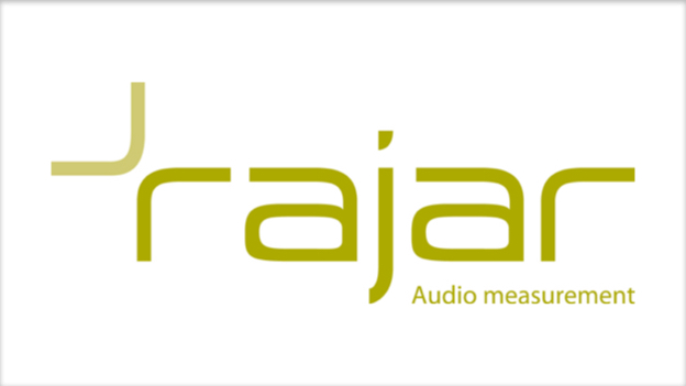 Rajar Headaches
