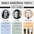 Achieving success? Follow habits of highly successful people [INFOGRAPHIC]