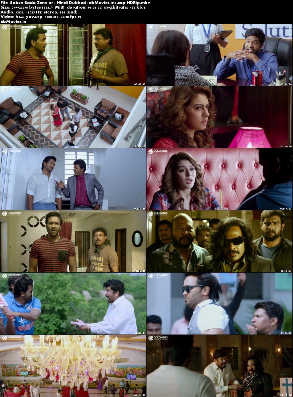 Poster Sabse Bada Zero 2018 Full HD Movie Download Hindi Dubbed 300Mb