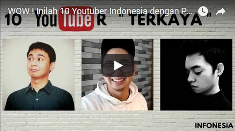 Kumpulan Vidio Youtube orang SUKSES mendapatkan uang dari Internet