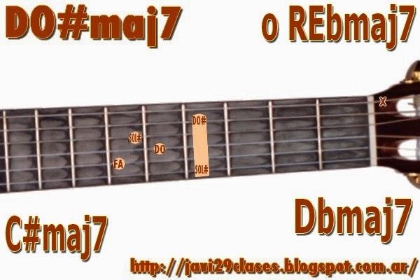 Acorde guitarra  chord guitar DO#7M o REb7M= DO#7+ o REb7+