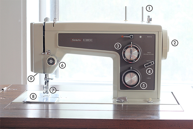 A look at the operations of the sewing machine