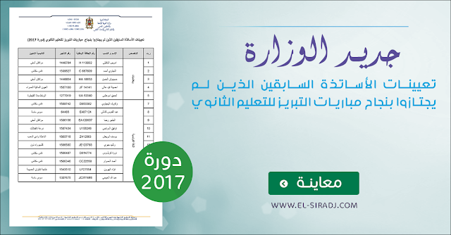 تعيينات الأساتذة السابقين الذين لم يجتازوا بنجاح مباريات التبريز للتعليم الثانوي ( دورة 2017)