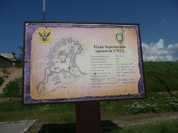 Херсон. План Херсонской крепости