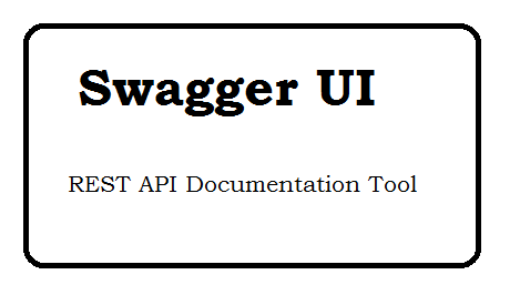 Swagger - REST API documentation tool