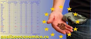 Rata sărăciei din România a crescut în 2016