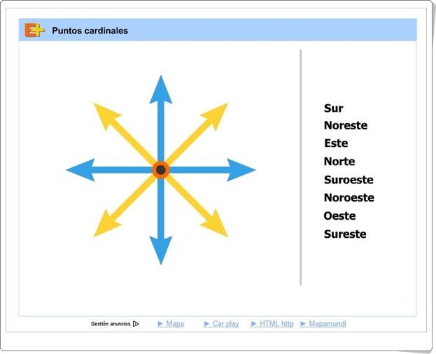 Juegos educativos online gratis los puntos cardinales juego de los puntos cardinales juego de ciencias sociales de primaria urtaz Gallery