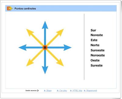 http://www.educaplus.org/play-155-Puntos-cardinales.html