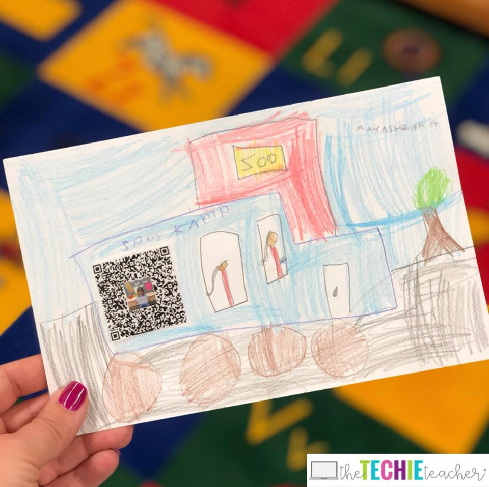 Have students work their QR Code into a picture about the topic of their digital project