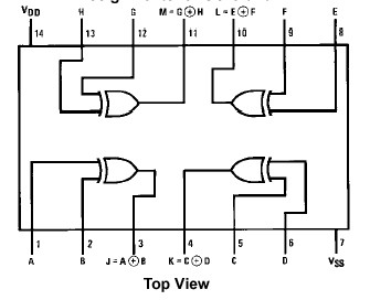 Stepper Motor Controller using IC 4027
