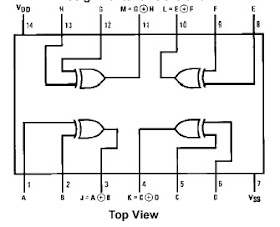 BELAJAR ELEKTRONIKA: Stepper Motor Controller using IC 4027