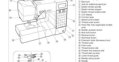 Sewing Machine Instruction Manuals: Necchi EX100 Sewing