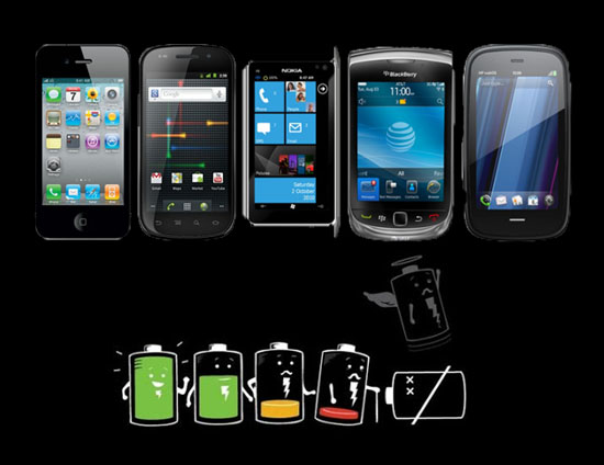 8 Tips Bateri Telefon Pintar