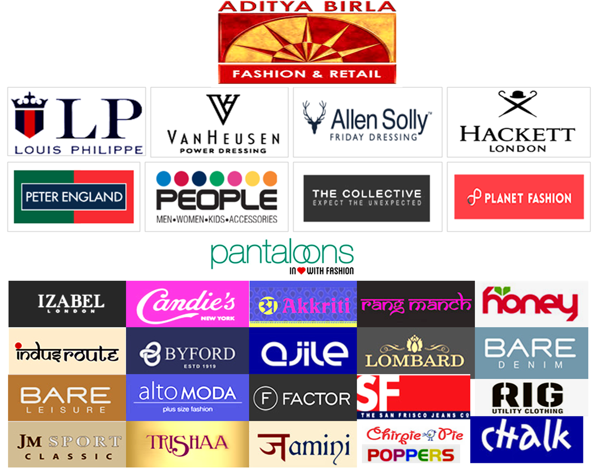 Fashion Retail Industry Philippines