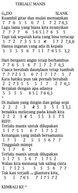 Chord Lagu Slank Terlalu Manis C