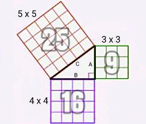 teorema+phytagoras