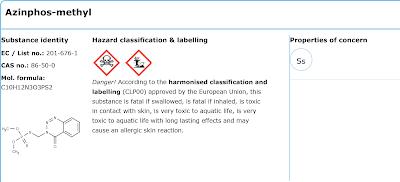 Azinphos-methyl; Thiobencarb; Carbofuran; Thiocyclam