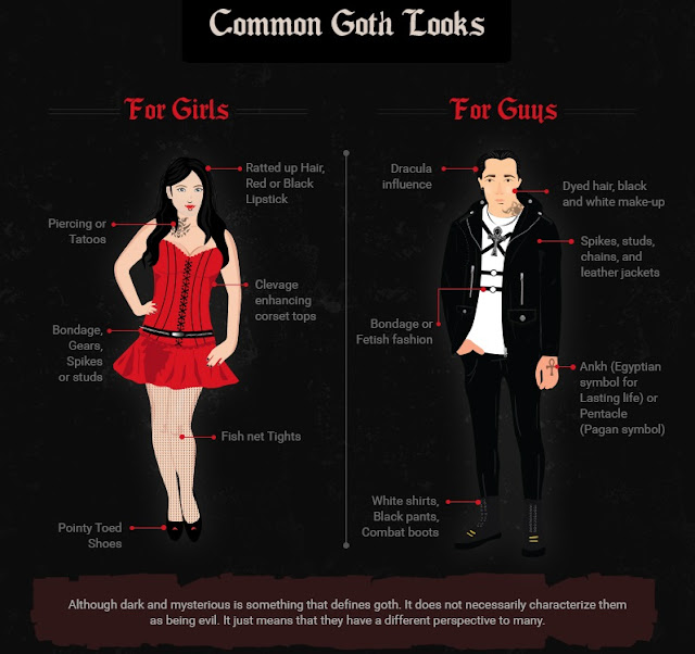 Common Goth Looks