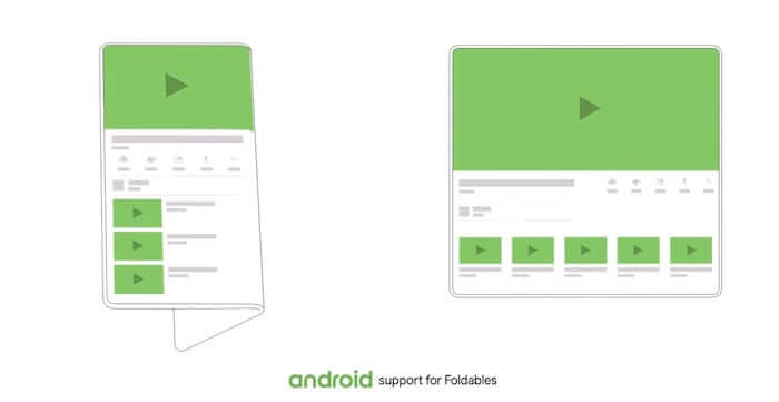 Foldables-الاجهزة-القابلة-للطي