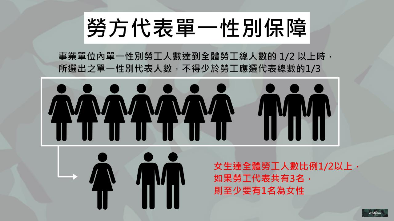 勞資會議勞工代表單一性別保障