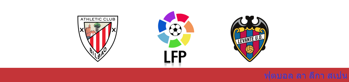 แทงบอลออนไลน์ วิเคราะห์บอล ลา ลีกา ระหว่าง แอธฯบิลเบา vs เลบานเต้