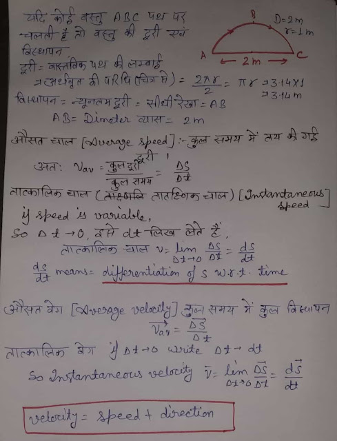 Motion in straight line in hindi, distance displacement speed velocity