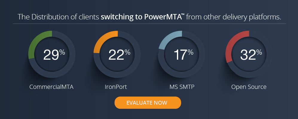 PowerMTA Nulled Download - PMTA Download   PMTA Install