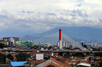 Perkembangan Kota di Indonesia