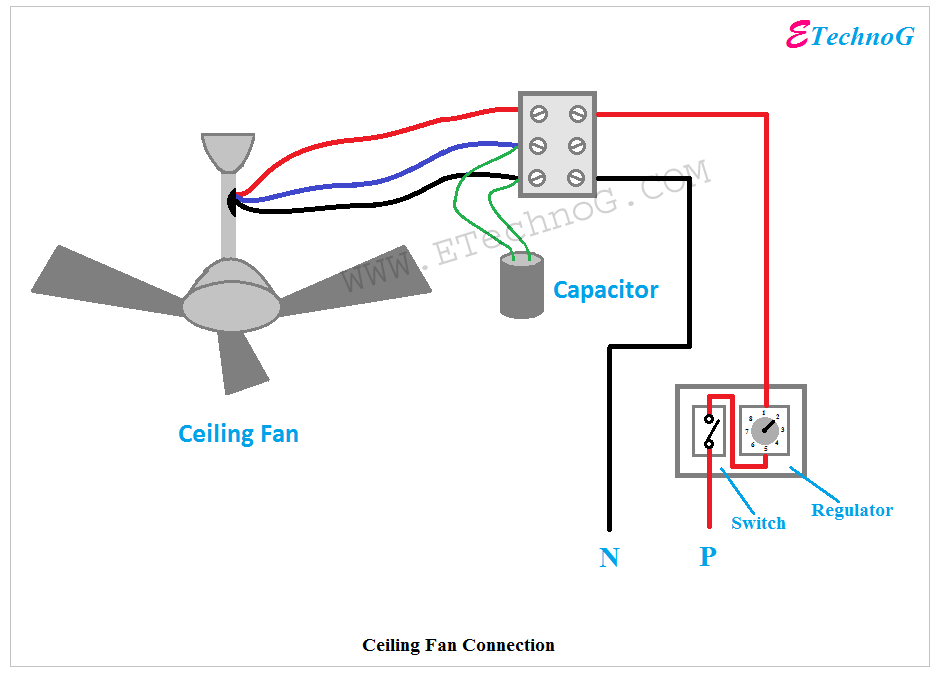 proper ceiling fan connection with regulator switch and