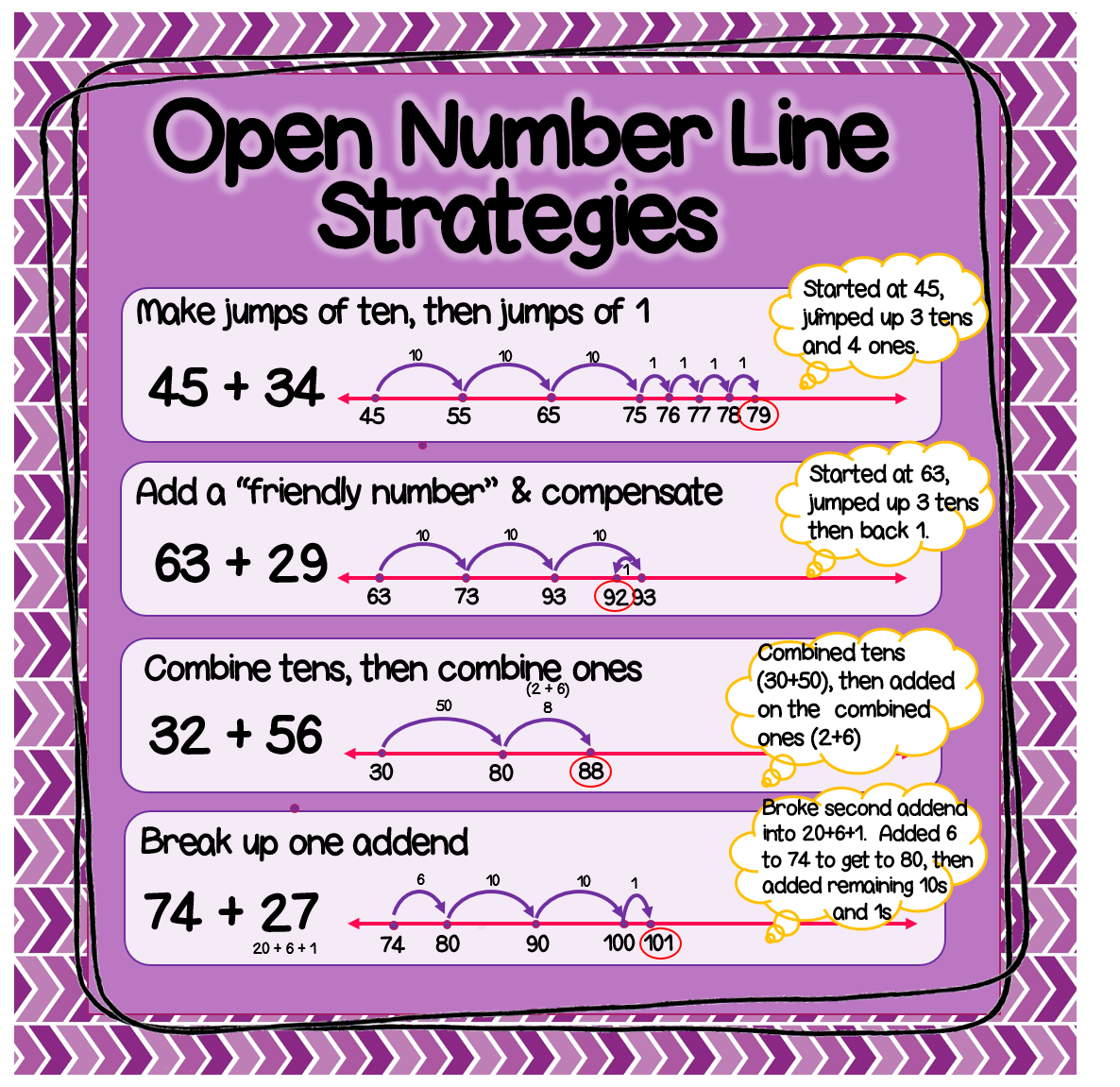 Classroom Freebies Too Open Number Line Practice