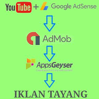 Cara Mendaftar dan Memasang Iklan AdMob Pada Aplikasi Appsgeyser