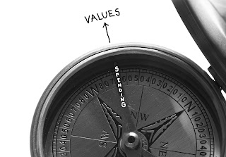 Spending Compass Aligned With Values
